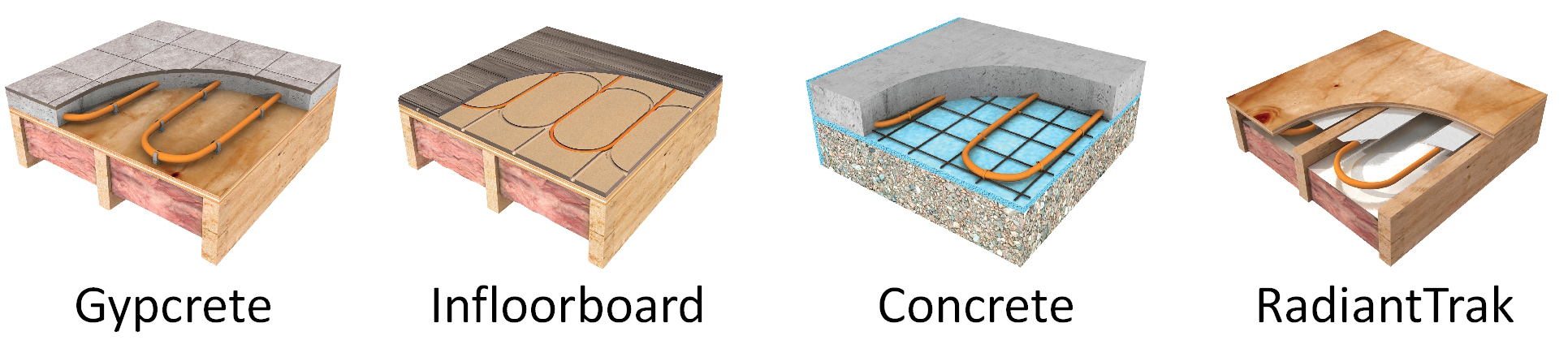 Understanding Hydronic Heating Options