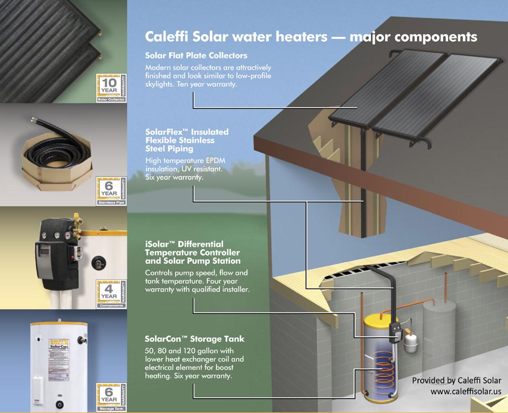 Caleffi_Solar_Diagram_lr