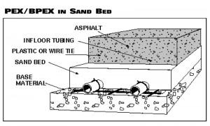 Diagram_SnowIceMelt_Asphalt1