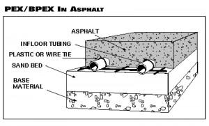 Diagram_SnowIceMelt_Asphalt2