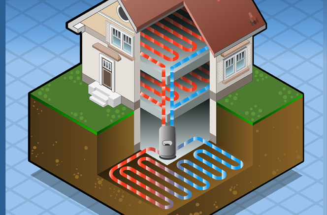 Infloor Heating Systems Powered By Geothermal Energy