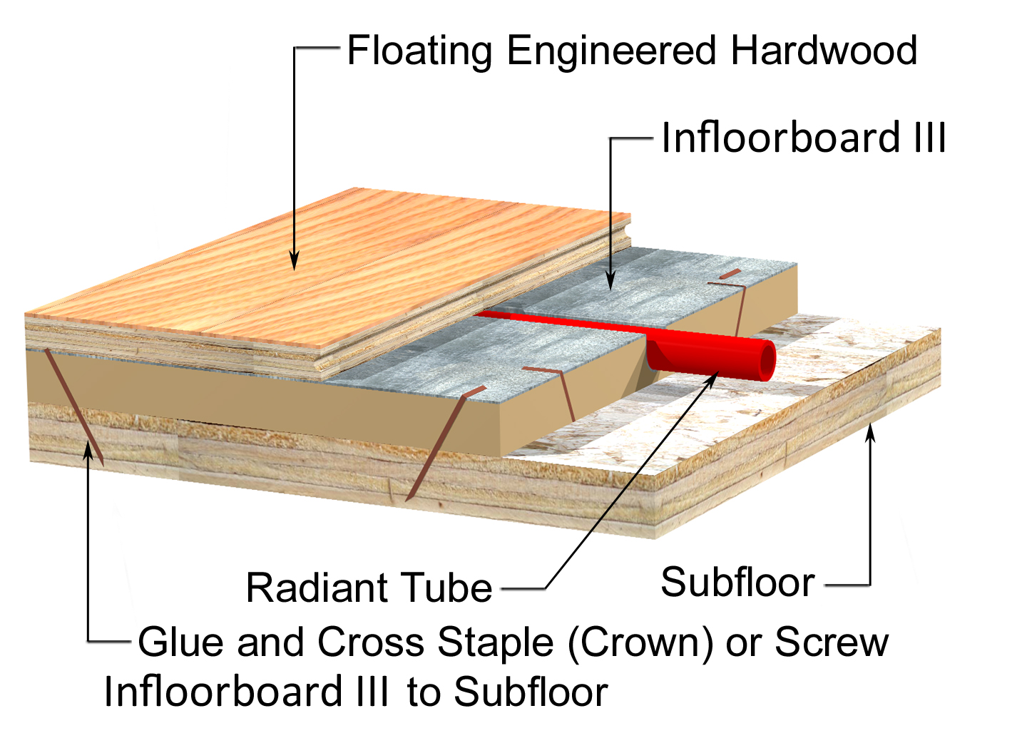Radiant floor heating wood floor gurus floor for Radiant heat flooring options